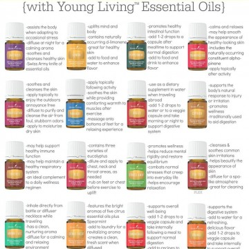 Introducing the NEW Young Living Essential Oils Premium Starter Kit