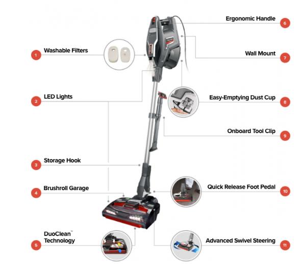 Shark Professional Vacuum