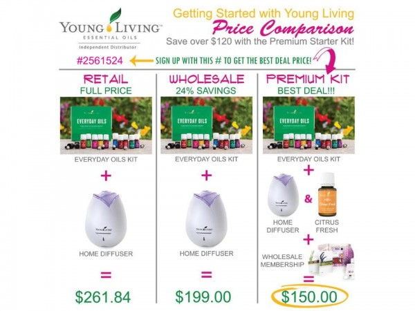 Young Living Essential Oils Mommies With Cents
