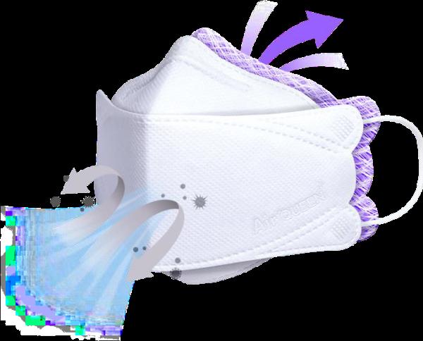 AirQueen Nano Mask